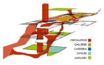 Venice Bridge Museum, Circulation Diagram
